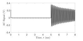 Spin precession signal